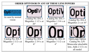 Optivisor table